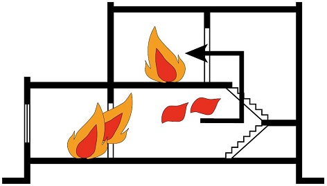 Xác định bậc chịu lửa để đảm bảo an toàn cho công trình