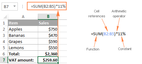 Basic elements of Excel formulas