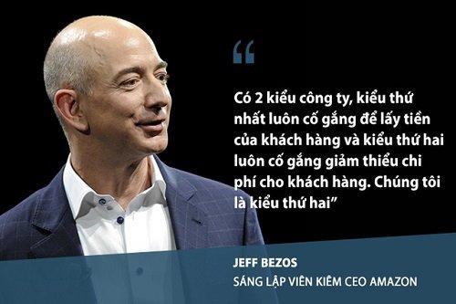 Những câu nói hay trong kinh doanh của các doanh nhân thành đạt-1