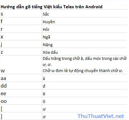 Hướng dẫn gõ tiếng Việt có dấu trên điện thoại cài Android + Hình 3