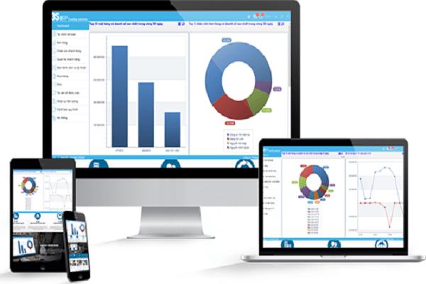 Vai trò của hệ thống thông tin trong doanh nghiệp - GIẢI PHÁP ERP