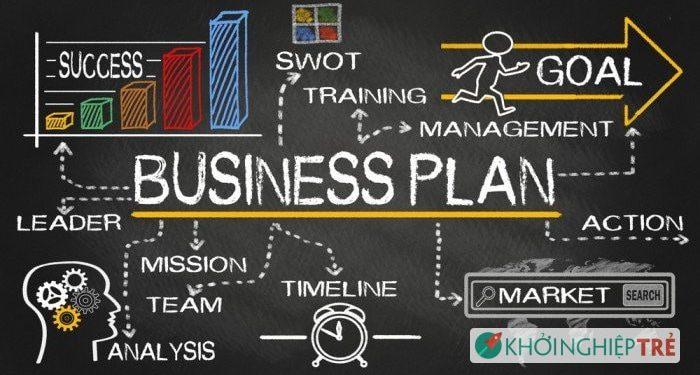 Hướng dẫn các bí quyết kinh doanh nhỏ cho bạn mới nhất - ATPCARE