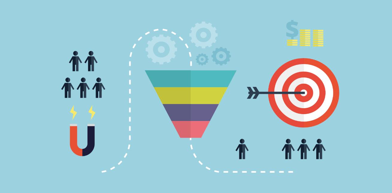 Como fazer a qualificação de leads com o Inbound Marketing? - Tail Blog :  Tail Blog