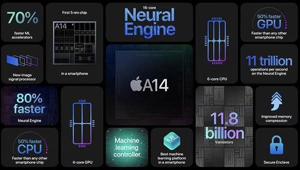 Cấu hình chi tiết iPhone 12 Pro